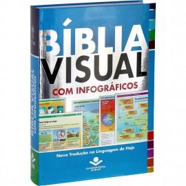 Biblia Visual Com Infograficos Ntlh